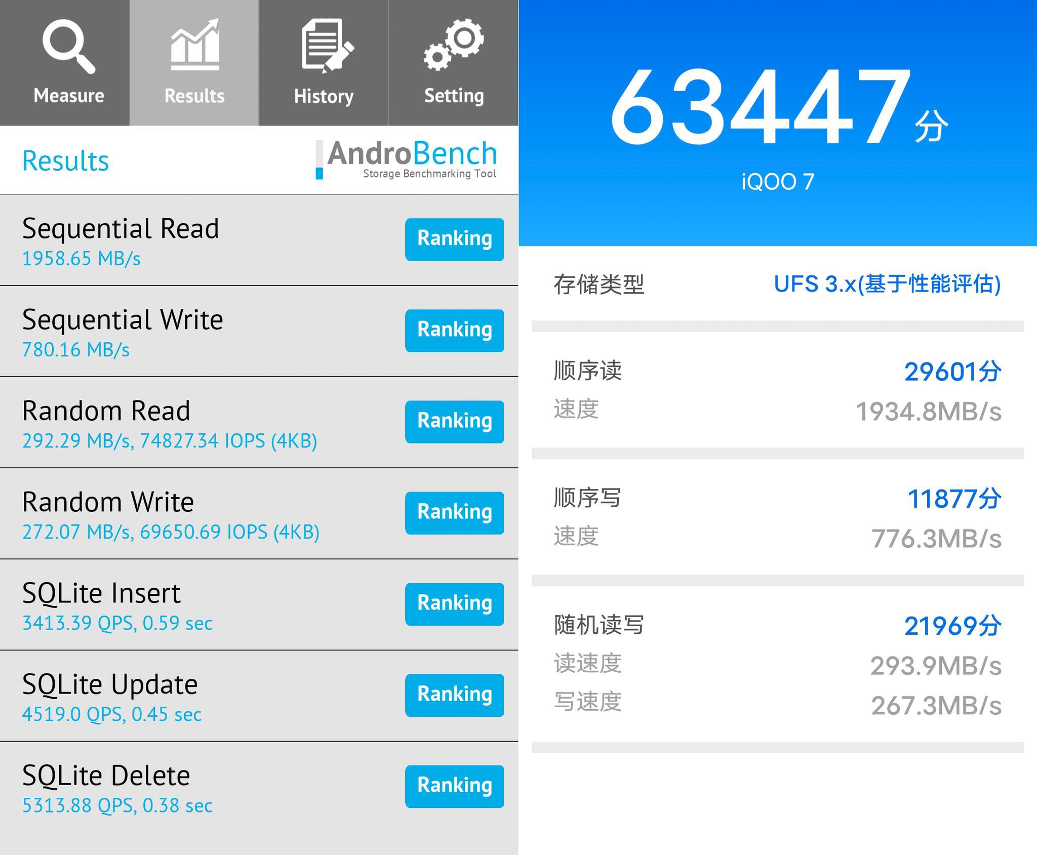 iQOO 7 评测:骁龙 888、120W 闪充、双线性马达,全方位的快乐