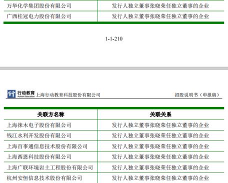 电鳗快报|行动教育IPO:控股股东90岁老爸坐镇董事