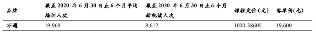 【国君社服商贸刘越男】职教行业迎多重红利,龙头业绩加速释放——中国东方教育首次覆盖报告