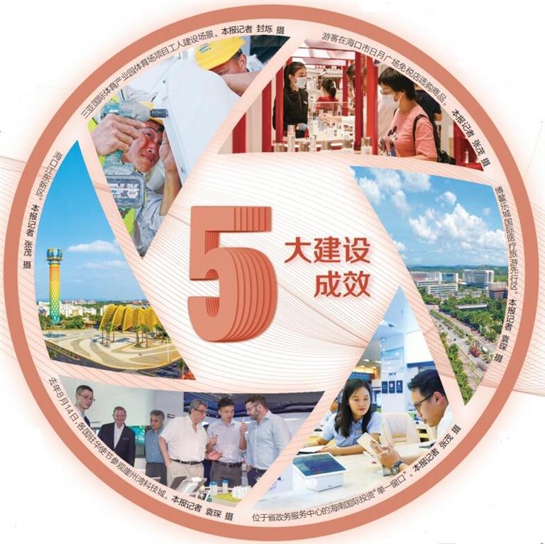 海南自贸港5大建设成效图片