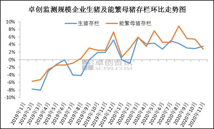 生猪期货交易理性 猪价下滑成为市场共识