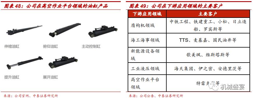 国产替代标杆企业,泵阀业务放量可期——恒立液压深度报告