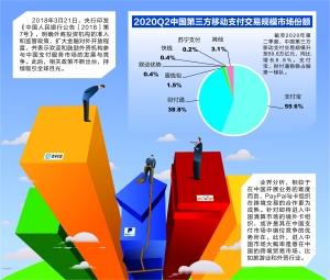 《【多彩联盟手机版登录地址】PayPal全力进军中国 想分杯羹还得另辟蹊径》