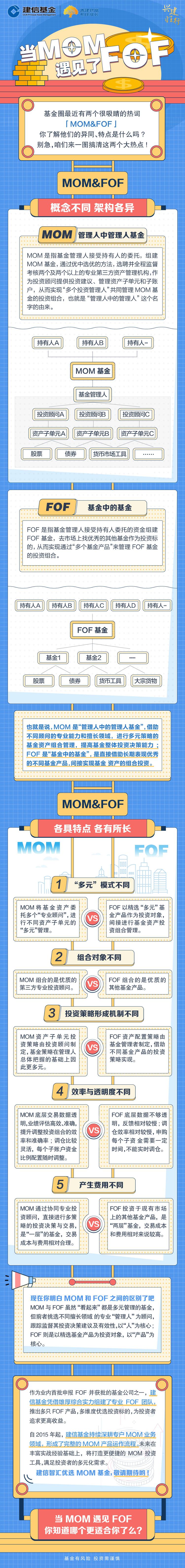 MOM和FOF大PK,你PICK哪一个?