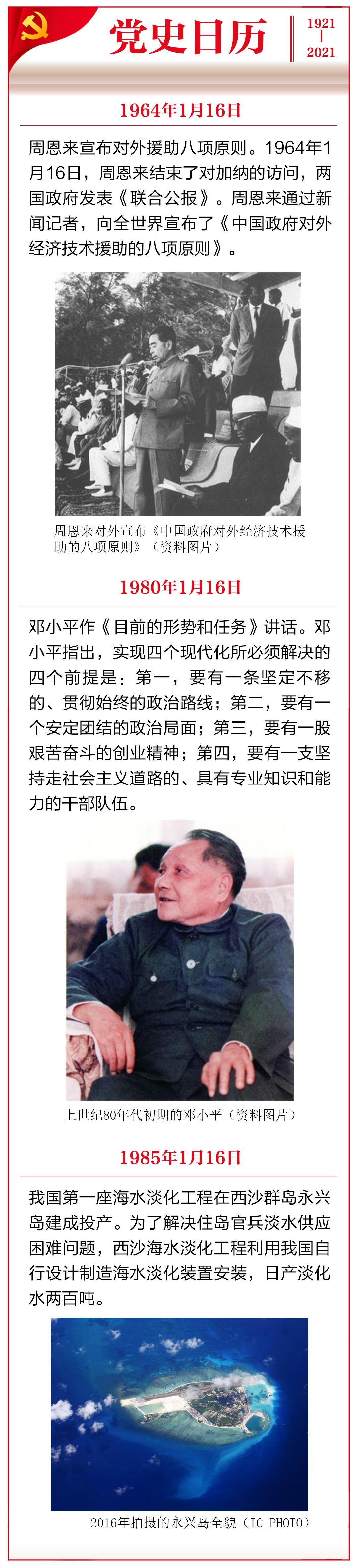百年荣光丨党史上的今天(1月16日)图片