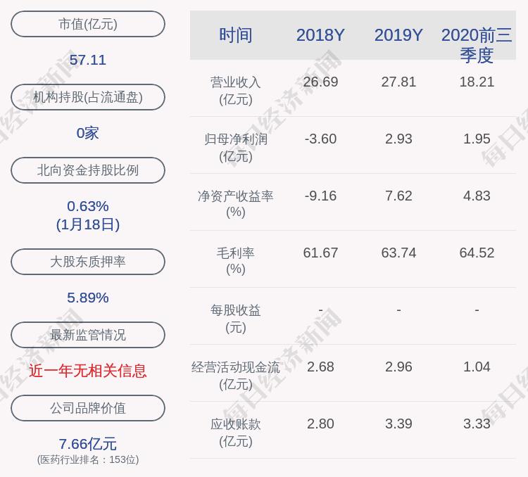福安药业:徐鹏当选公司监事