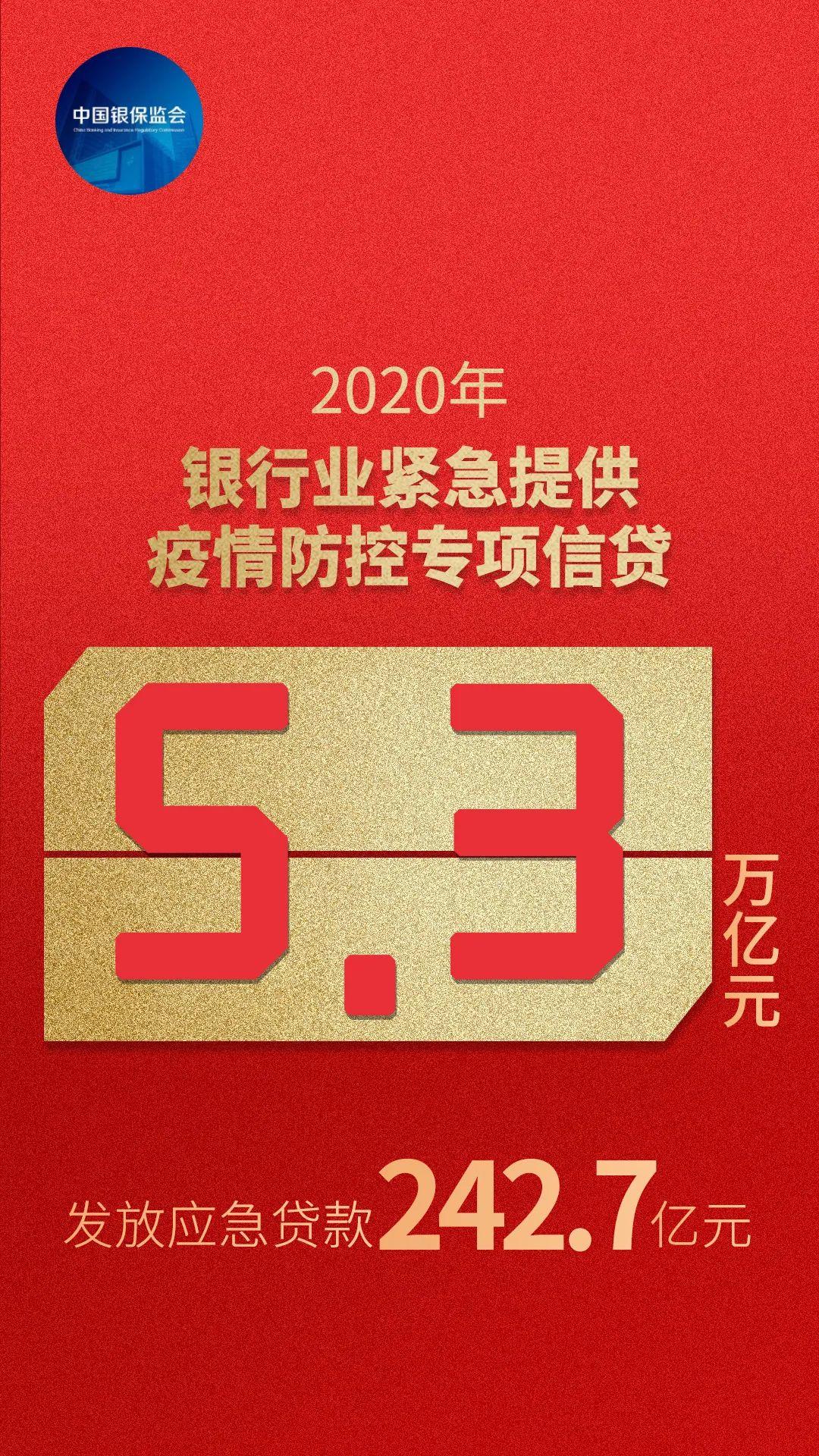 数说2020—助力抗疫,服务经济