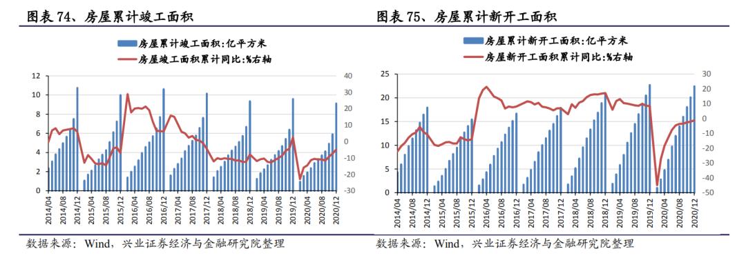 【兴证策略|行业比较】中上游原材料价格持续下跌,纸制品价格大涨——兴证策略中观行业景气周度跟踪2021年第3期