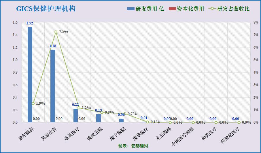 """【GICS行业巡礼】17家""""保健护理机构""""行业沪深港上市公司初筛选"""