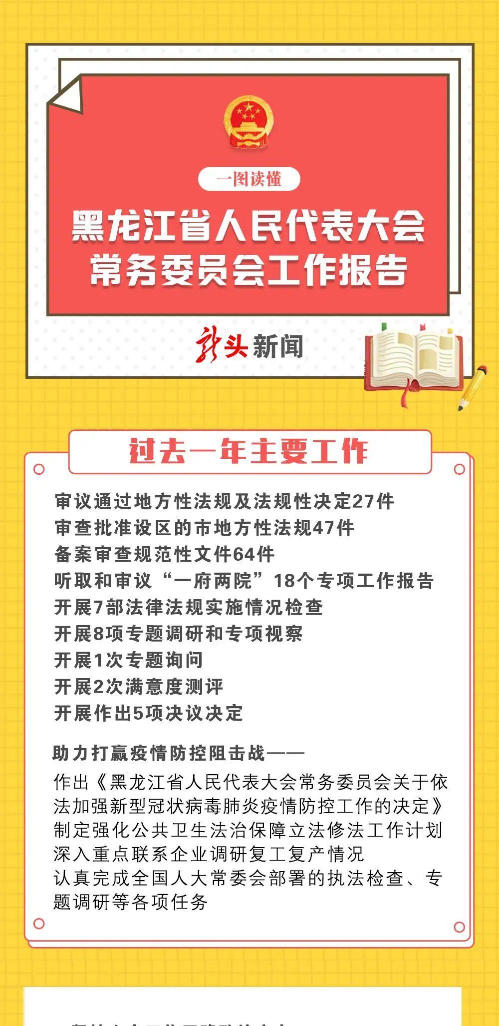 一图读懂丨黑龙江省人民代表大会常务委员会工作报告图片