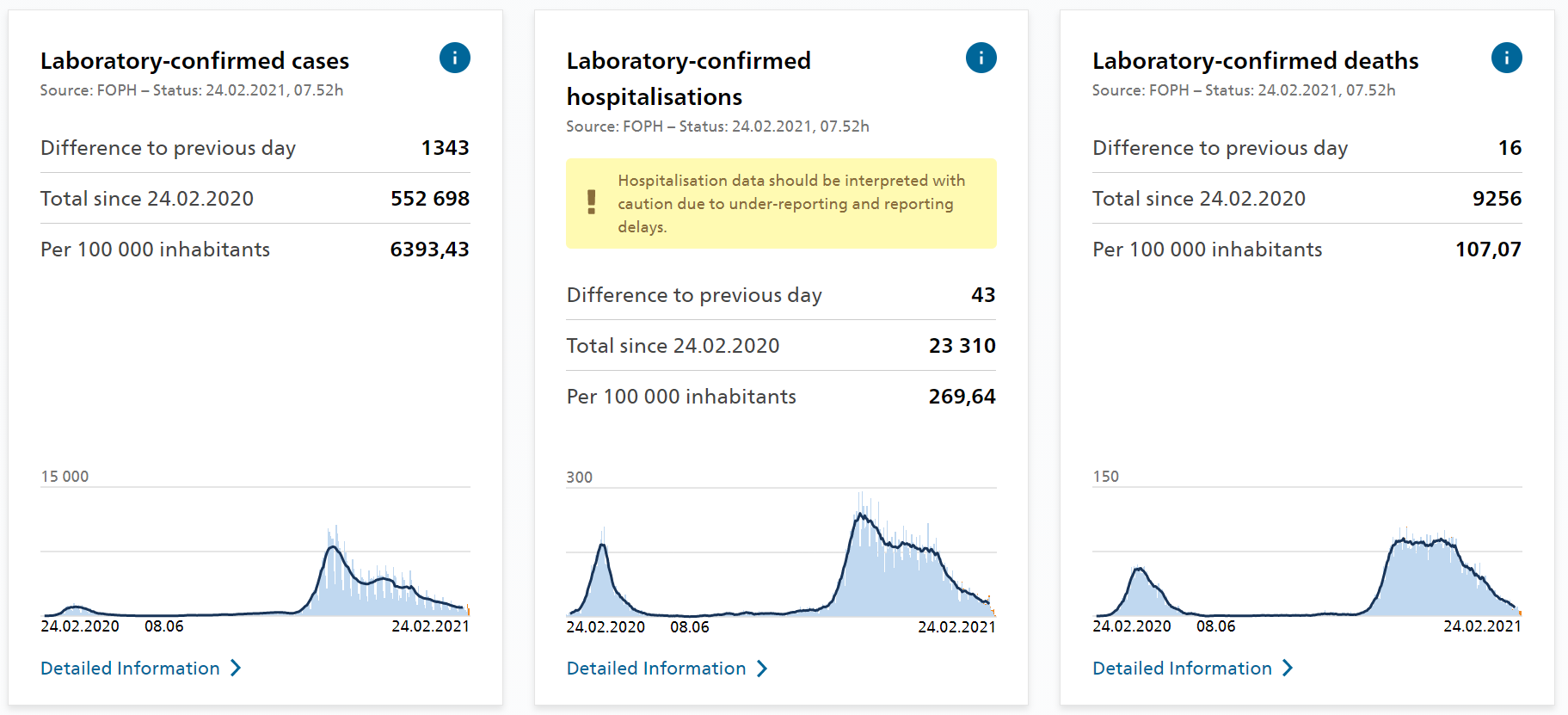 瑞士和列支敦士登新增1343例新冠肺炎确诊病例