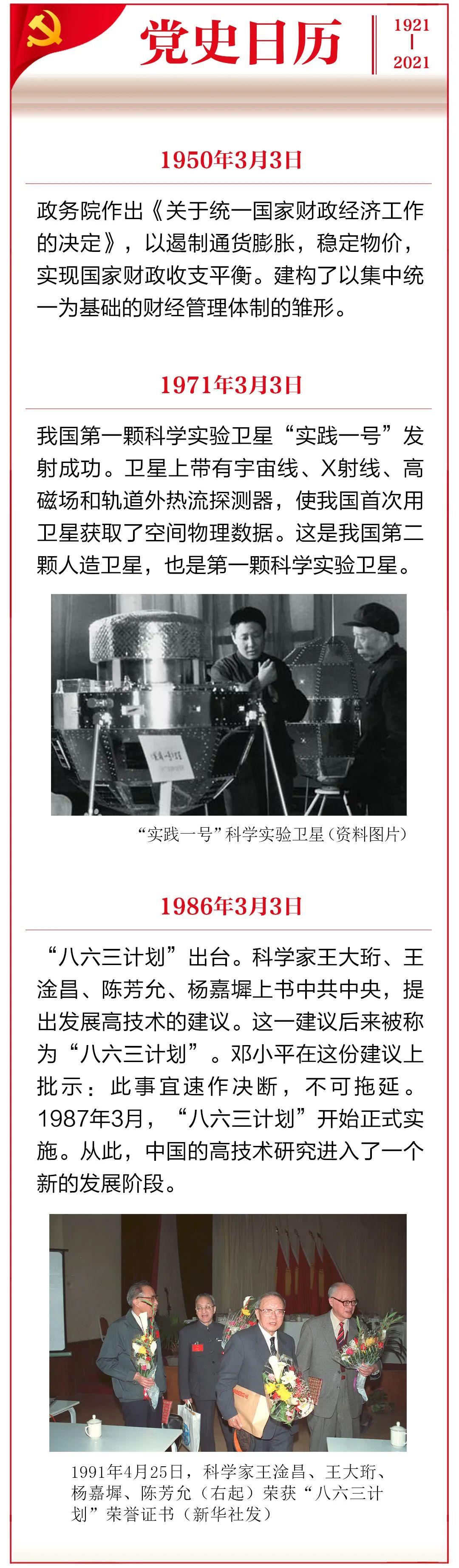 百年荣光丨党史上的今天(3月3日)图片