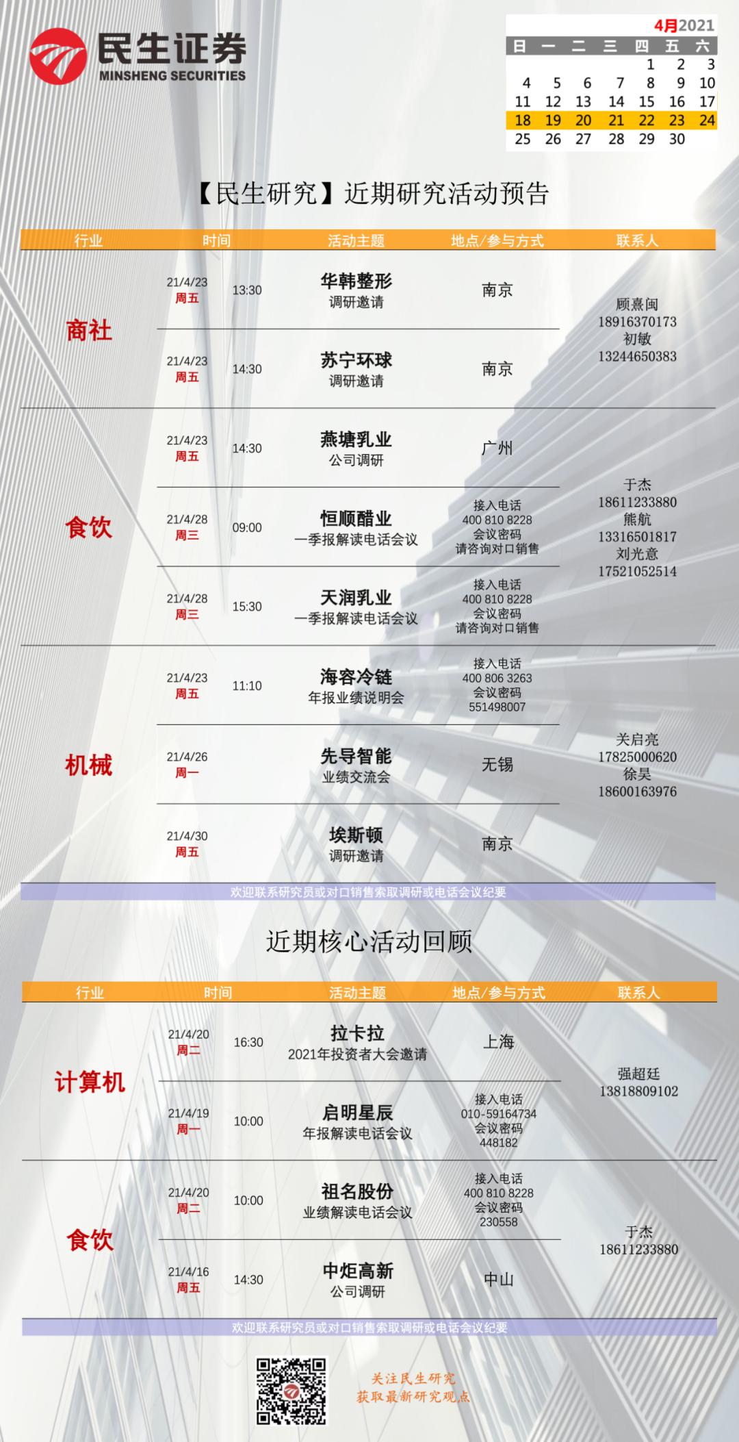 【民生证券研究院】晨会纪要20210422