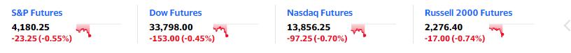 """全球情绪可能再度巨变!?美元又反弹引发市场""""暴动"""":黄金更大的杀跌逼近"""