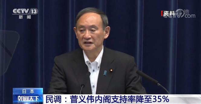 日本民调:菅义伟内阁支持率降至35%