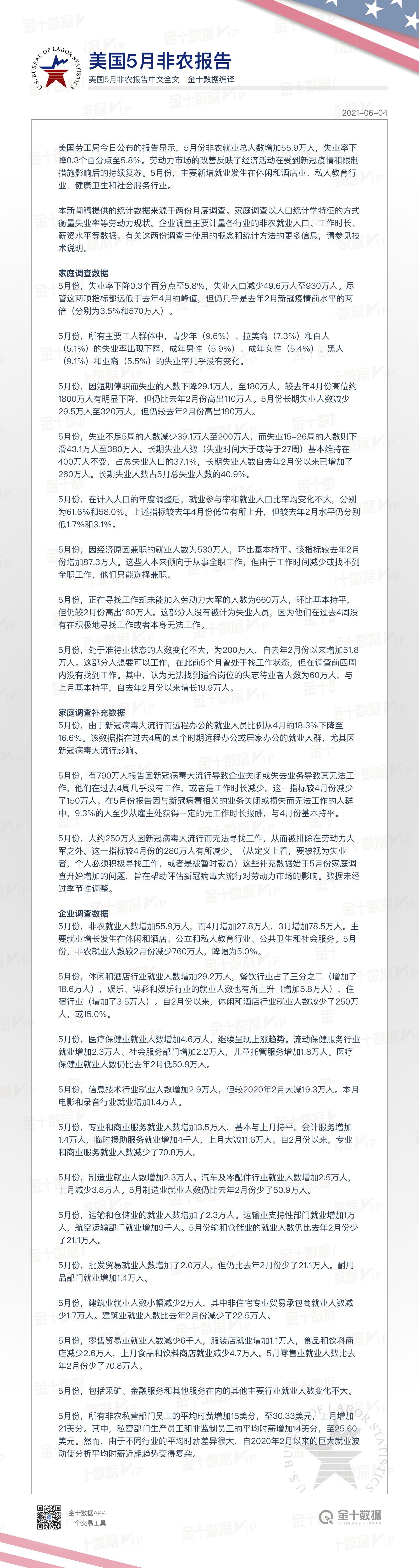 美国5月非农就业报告中文全文