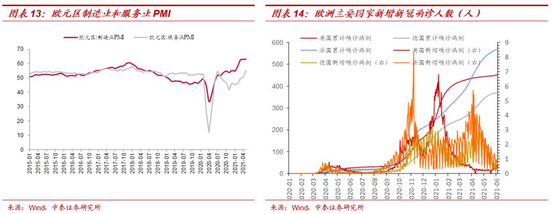 周跟踪|欧洲电动车销量高增,锂精矿延续短缺