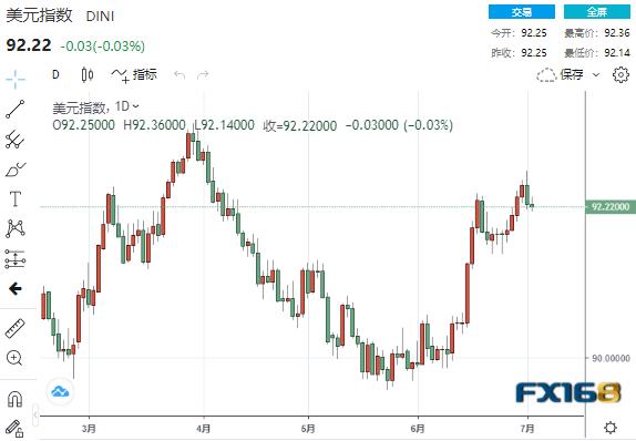 当心!美元看跌模式显现、新一轮跌势袭来?美元、欧元、英镑、日元、澳元最新操作建议