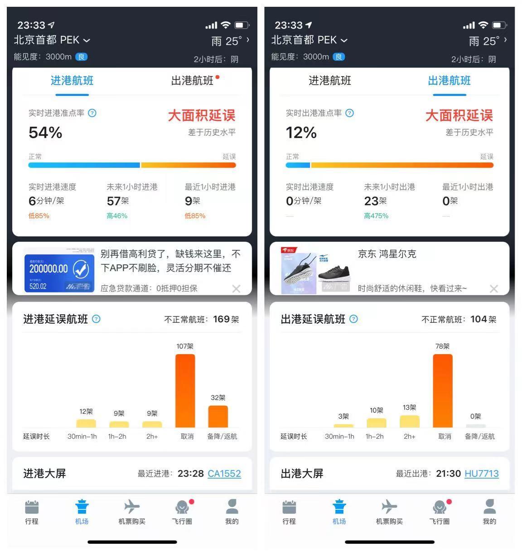 北京发布暴雨黄色预警 两大机场已取消航班近400架次