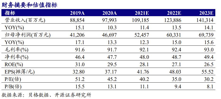 【开源食饮】贵州茅台:业绩增速平稳,直销持续推进——公司信息更新报告
