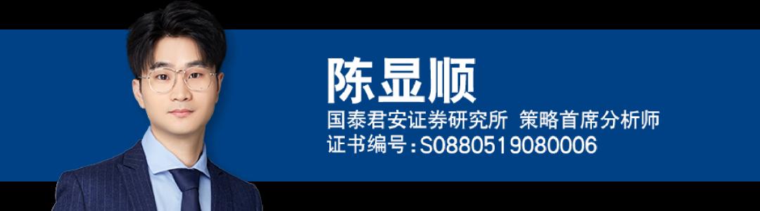 晨报0803 | A股策略专题、房地产专题、通信专题