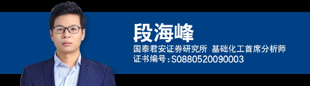 晨报0805 | 华鲁恒升(600426)、化妆品专题