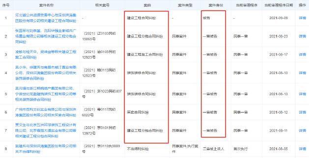 洪涛股份一年不到三换财务总监,主营下滑、业绩面临