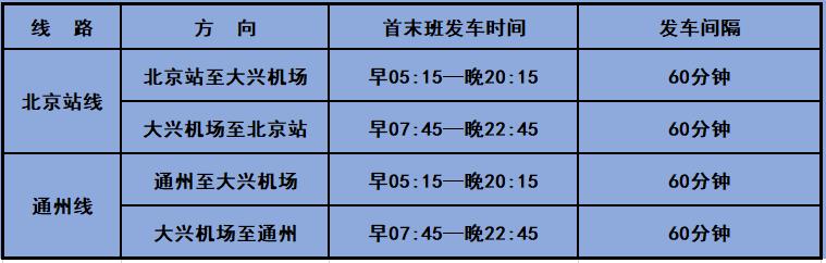 8月12日起 北京大兴机场北京站线、通州线运营调整