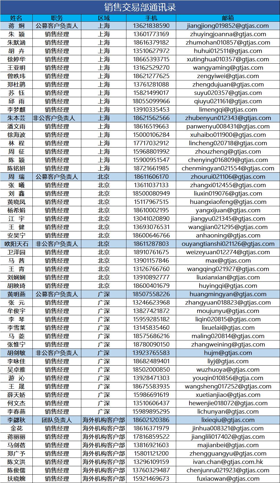 国君计算机 | 7月小幅回落,公卫订单持续增长