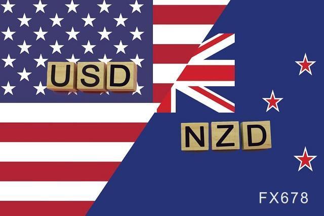 新西兰联储料将领跑加息,纽元多头紧盯两央行紧缩步伐