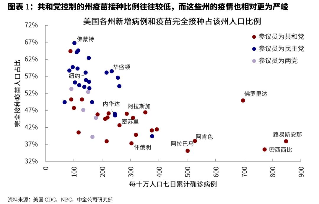 中金 | 海外:美国当前疫情有多严重?| 疫情复工周度