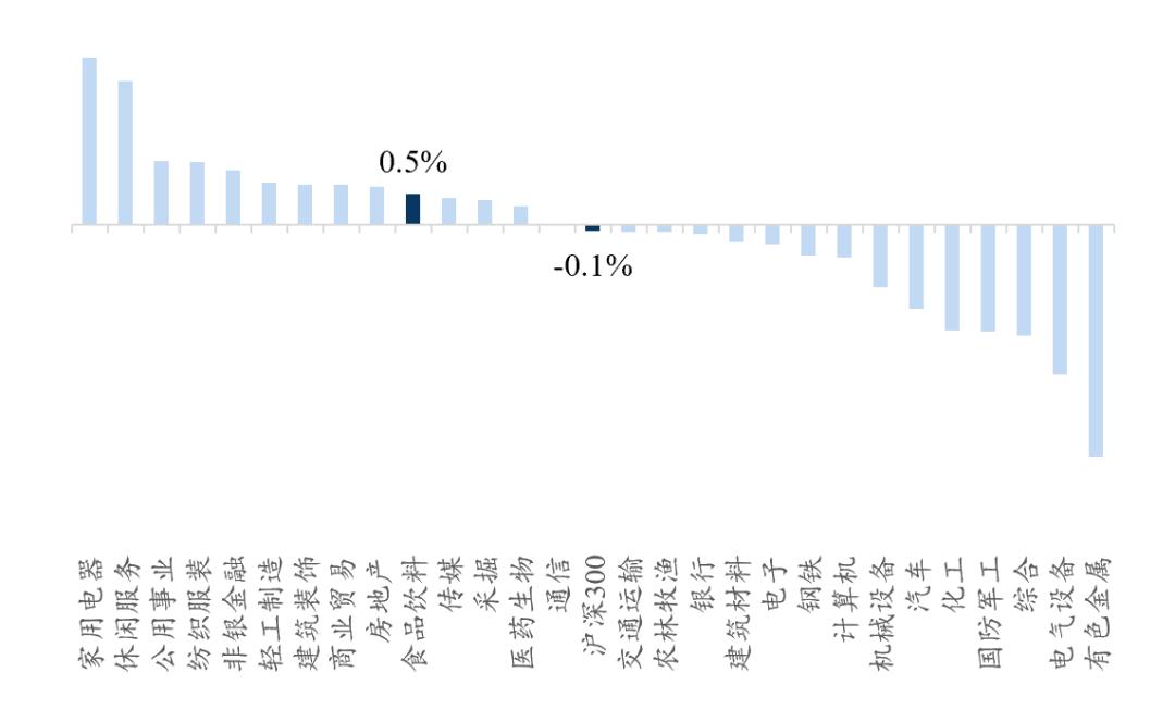 【开源食饮每日资讯0816】2021H1舍得酒业归母净利润同比增长348%