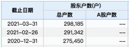 """巨亏近50亿!30万股东懵了 上海电气业绩""""爆雷"""" 卷入900亿""""专网通信""""事件"""