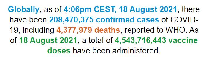 世卫组织:全球新冠肺炎确诊病例超2.847亿例