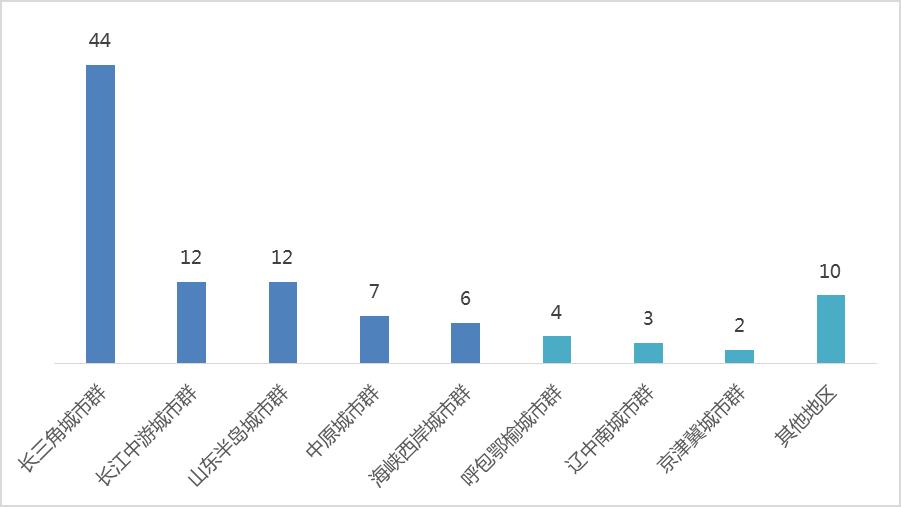 2021全国gdp100强城市_2018年全国GDP100强城市排名
