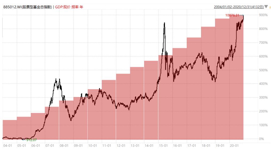 小白理财丨市场忽冷忽热,什么才是真正的逆向投资?