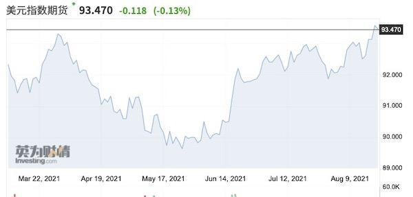 人民币跌破6.5:强美元重启?交易员静候全球央行年会