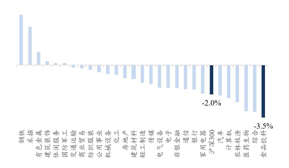 【开源食饮每日资讯0826】2021H1山西汾酒净利润同比+117.54%。