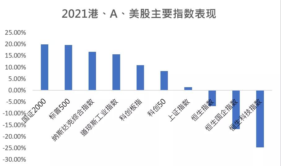 资料来源:iFind,数据截至2021-08-25