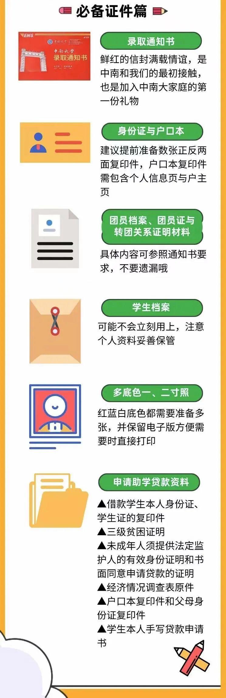 中南新生指南第一弹——入学装备清单!