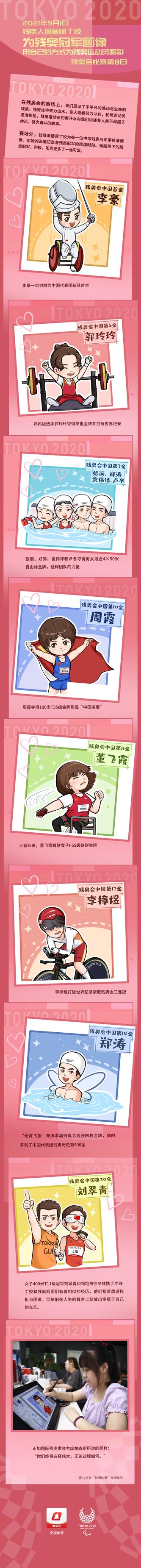 残奥会第八比赛日:残疾人漫画师丁姣为残奥冠军们画像,太可爱了!