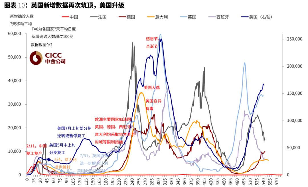 中金海外:疫情如何拖累美国就业?
