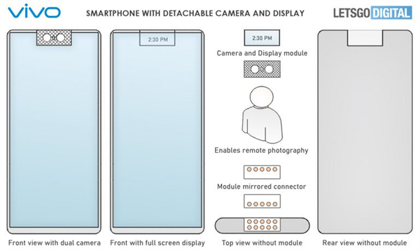 vivo全新手机专利曝光:配备带触摸屏的可拆卸摄像头