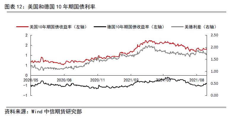 中信期货贵金属:非农不及预期、实际利率仍获支撑 耐心等待情绪拐点