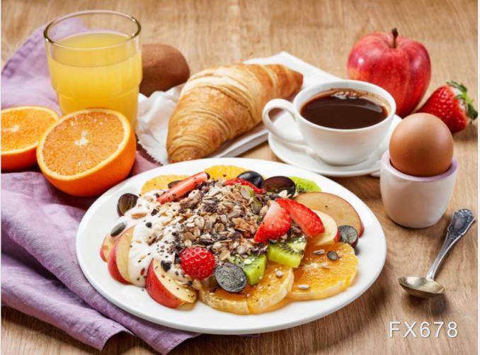 9月6日财经早餐:美加劳工节休市,三大央行利率决议齐上阵