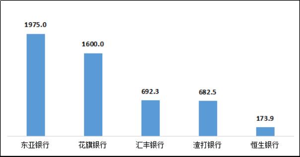银保监会:二季度银行业消费投诉84424件,同比增长25.5%