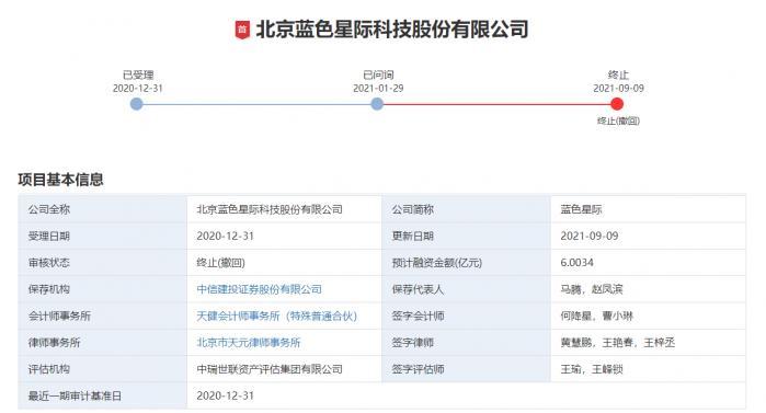 蓝色星际终止IPO申请,实控人肖刚曾被出具警示函,隋田力旗下公司魅影闪现