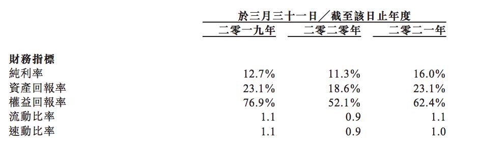 """资本忽然爱上了""""吃面""""!谭仔米线通过聆讯,红遍香港25年,如今跨过香江进军内地粉面赛道"""