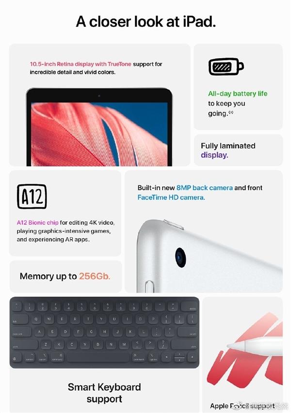 或与iPhone 13同时发布!iPad 9遭提前泄露:屏幕终于升级