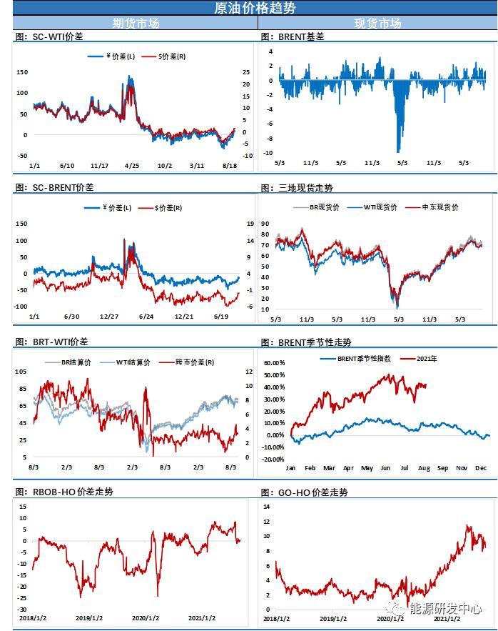 飓风持续影响美国市场 原油价格持续高位震荡